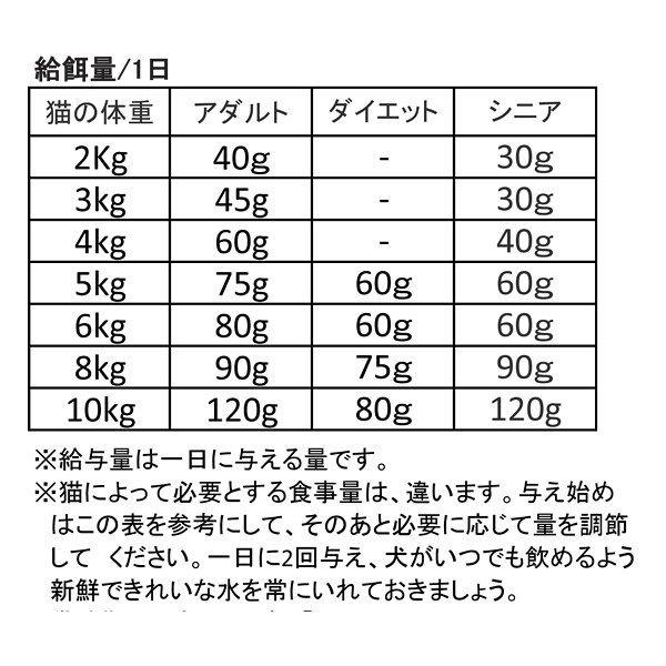 アカナ プレイリーキャット 1.8kg