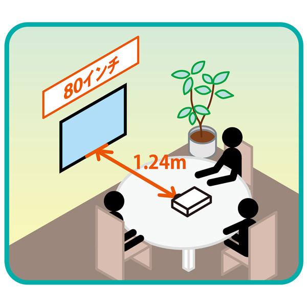 マイクロソリューション プロジェクター