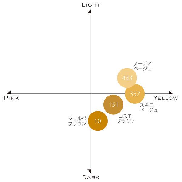 アツギ スキニーベージュ M-L