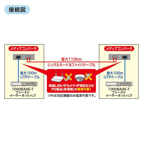 サンワサプライ 光メディアコンバータ LAN-PSC212RF 1個 (直送品)