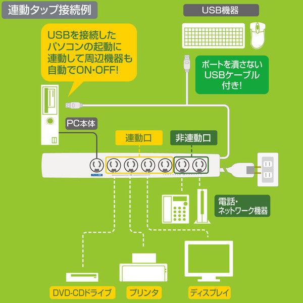 サンワサプライ USB連動タップ ホワイト 3P式/7個口/2m/USB連動(PC連動)式/抜け止め機能/マグネット付 TAP-RE8UN (直送品)
