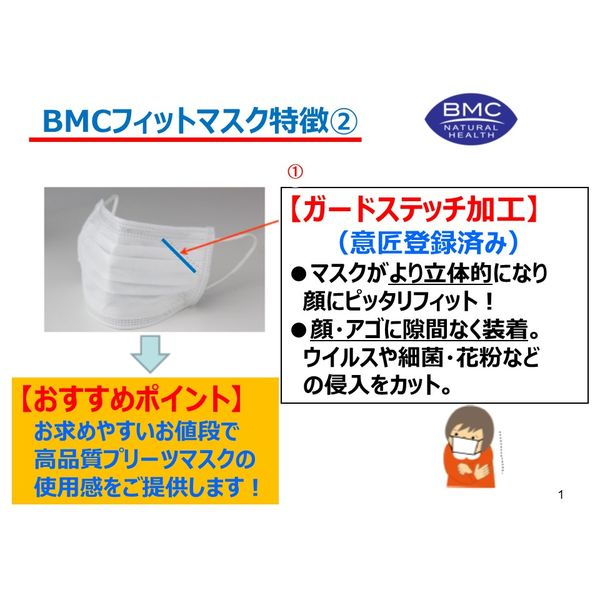 BMCフィットマスク レギュラー60枚入