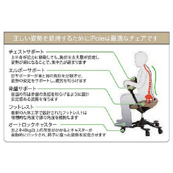 吉桂 iPole7(アイポール7) オフィスチェア ノーマルキャスター ファブリック グレー J0156 1脚 (直送品)