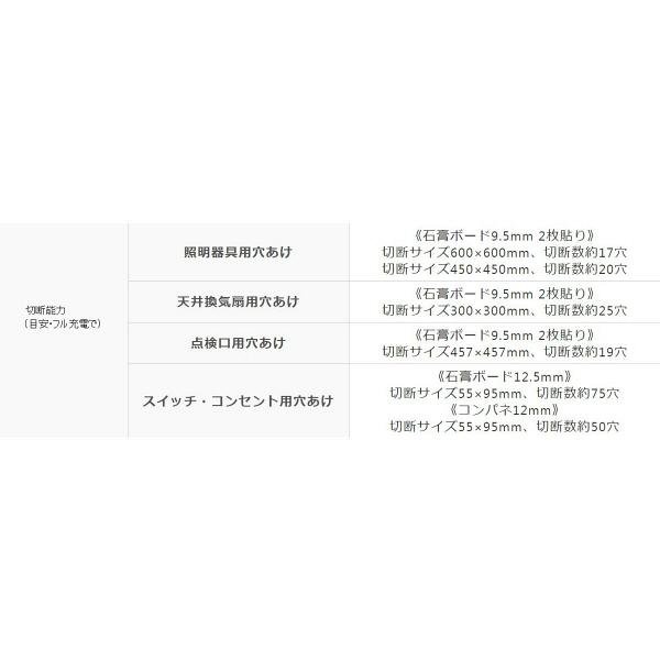 パナソニック Panasonic 【DUAL】 充電角穴カッター14.4V/2.0Ah ブラック EZ45A3LF1F-B (直送品)