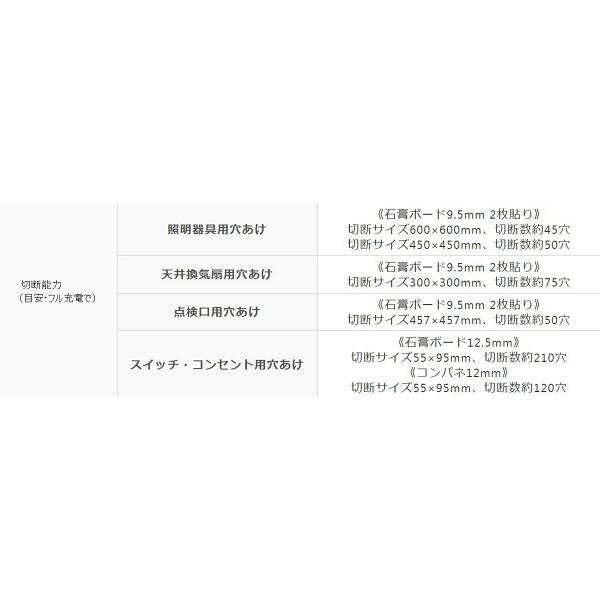 パナソニック Panasonic 【DUAL】 充電角穴カッター14.4V/5.0Ah ブラック EZ45A3LJ2F-B (直送品)