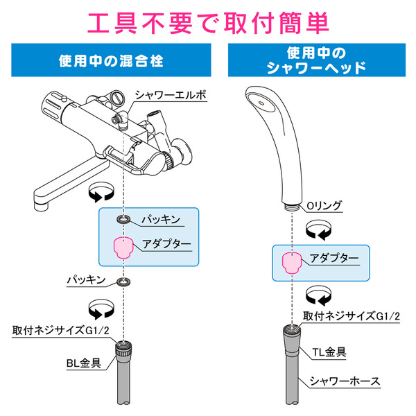 これカモ シャワーホース 取替用 2.4m(アダプター付 ほとんどのメーカーに対応 ホワイト)GA-FK014 (直送品)