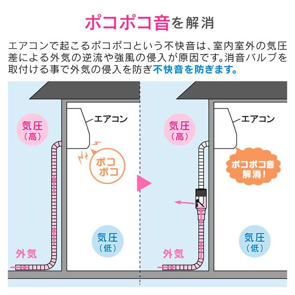 これカモ ドレンホースと消音バルブのセット エアコン用 4.0m (長さ調節可能 ポコポコ音解消 防臭・防虫効果 取付簡単) GA-KW005 (直送品)
