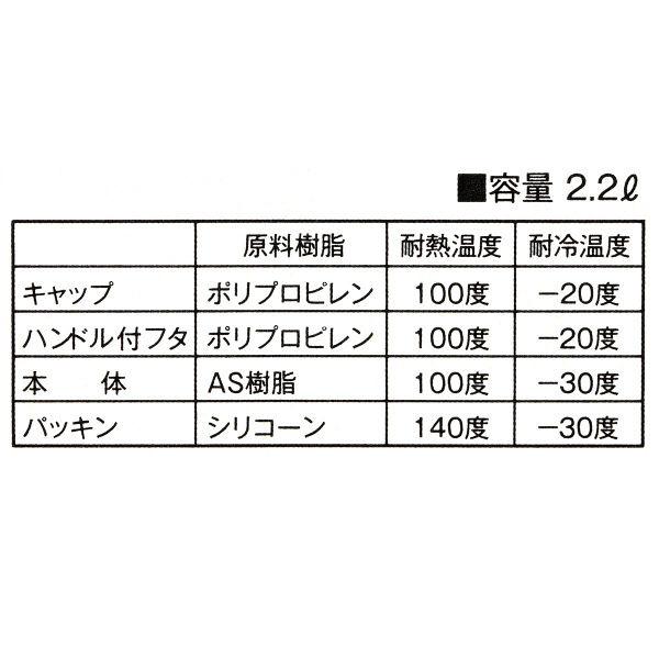 タテヨコ・スクエアピッチャー2.1 K-
