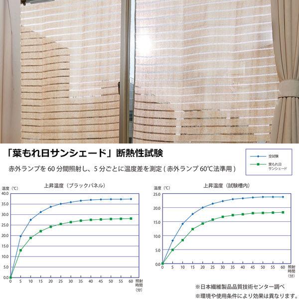 サンシェード断熱90×長さ120cm