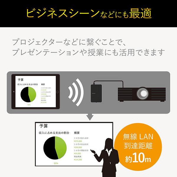 エレコム Miracastレシーバー/ブラック LDT-MRC02/C 1個(直送品)