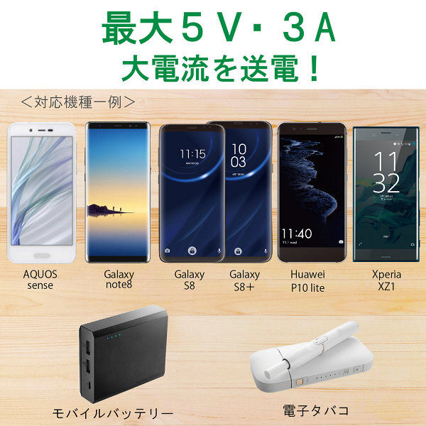 エレコム スマートフォン用USBケーブル/2in1 microUSB+Type-C ホワイト 0.3m USB2.0 MPA-AMBCAD03WH(直送品)
