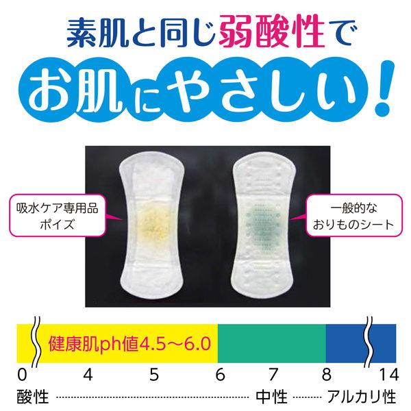 ポイズライナー吸水スリム少量用22枚