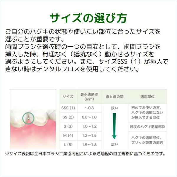 ガム 歯間ブラシ I字型 SSS