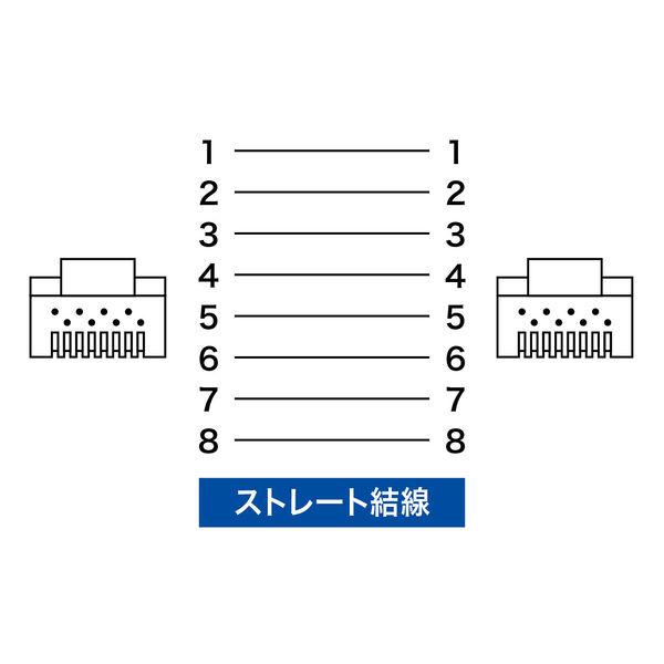 サンワサプライ カテゴリ7LANケーブル10m KB-T7-10WRN 1個 (直送品)