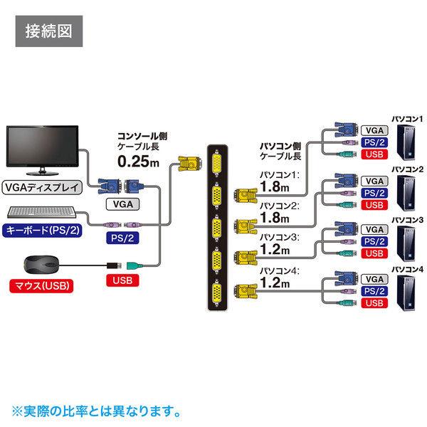 サンワサプライ パソコン自動切替器(4:1) SW-KVM4LXN 1個 (直送品)