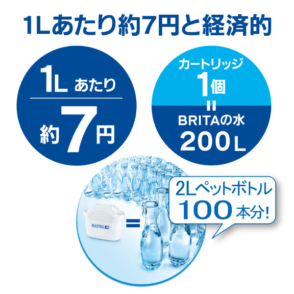 ブリタ スタイル ブルー 1.4L