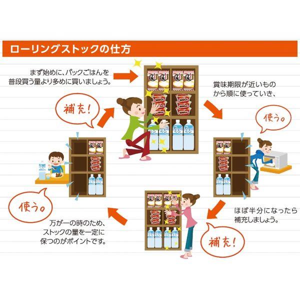 国産こしひかり5食(180g×5)