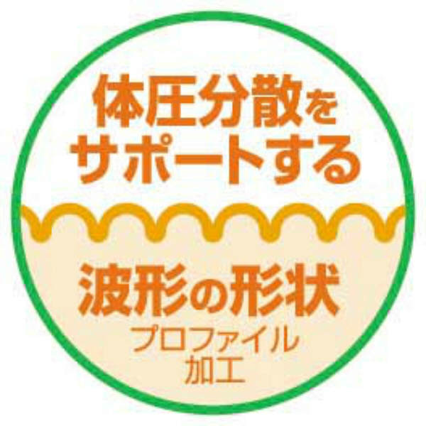 アイリスオーヤマ かためボリュームマットレス シングル MHV-S 1枚 (直送品)