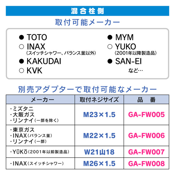 これカモ シャワーホース 取替用 1.7m(アダプター付 ほとんどのメーカーに対応 ホワイト)GA-FK009 (直送品)
