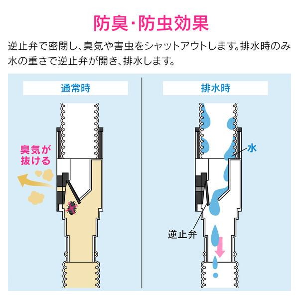 これカモ ドレンホースと消音バルブのセット エアコン用 2.0m (長さ調節可能 ポコポコ音解消 防臭・防虫効果 取付簡単) GA-KW003 (直送品)