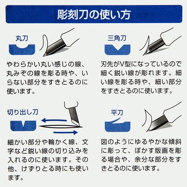 グリップ彫刻刀5本 左利き 安全カバー付