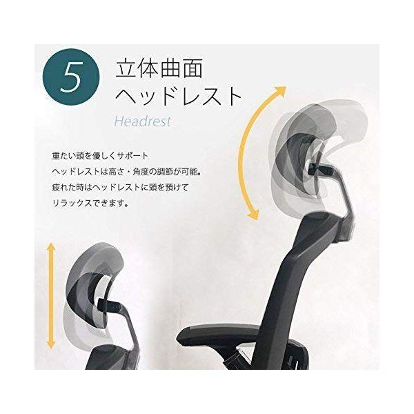 ネットフォース エルゴエアー オフィスチェア メッシュ ハイバック 腰痛対策 ブルー 1脚(直送品)