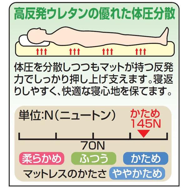 日本製プロファイル加工高反発マットレス