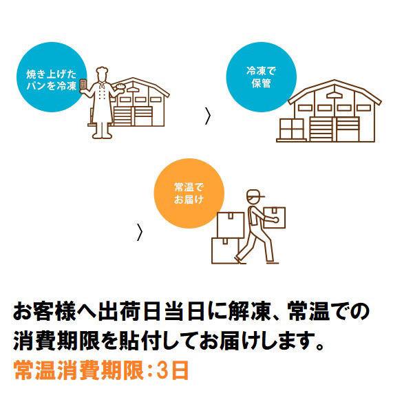 北海道コーンのふんわりプチパン1袋