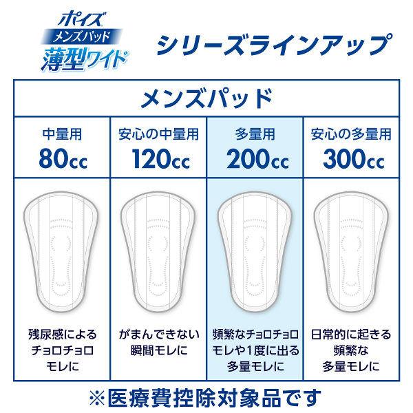 ポイズメンズパッド薄型ワイド多量用4枚入