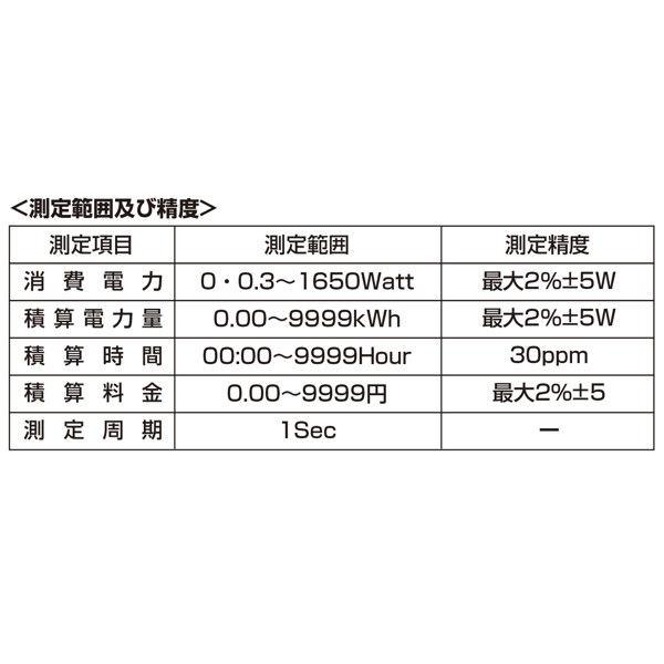 サンワサプライ ワットモニター TAP-TST8N (直送品)