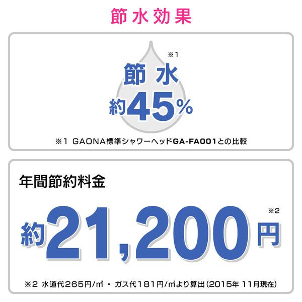 ホリダー・シモン シャワーヘッド 5段切替(節水 マッサージ 掃除 リフレッシュ ボッシーニ)GA-FC004 (直送品)