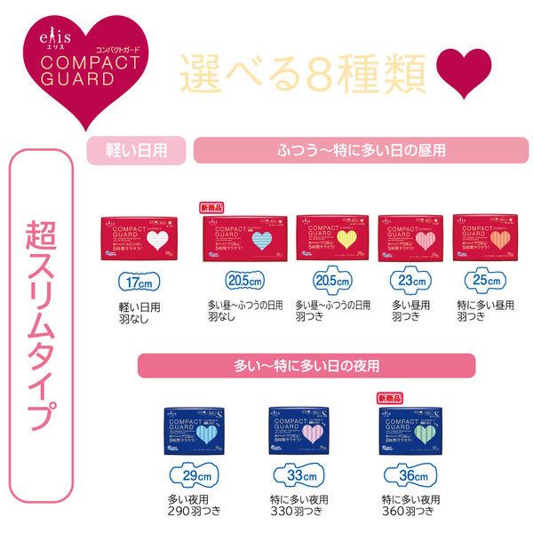 エリス コンパクトガード多い昼用23cm