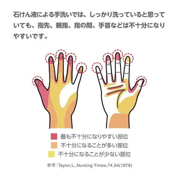 手指消毒ハンドジェルVS 携帯用