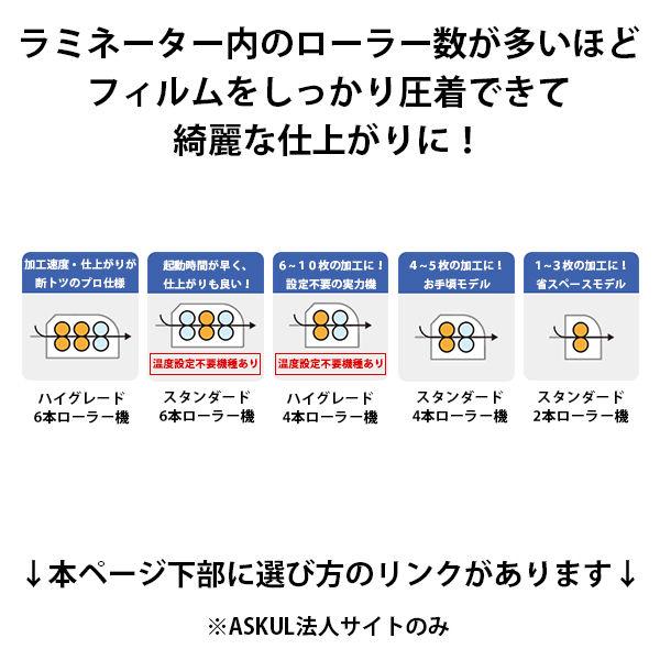 A3ラミネーターLunar+フェローズジャパン2本ローラー(直送品)