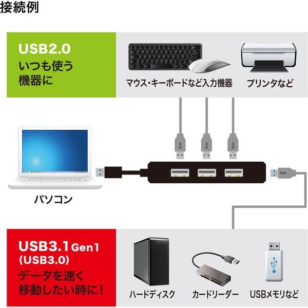 サンワサプライ USB3.1 Gen1+USB2.0コンボハブ USB-3H421BK 1個(直送品)