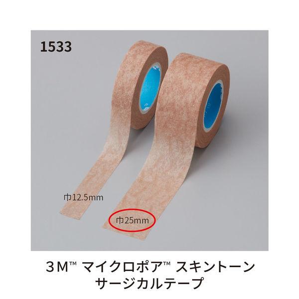 3m マイクロ ポア