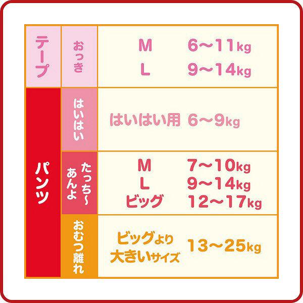 マミーポコ テープ L
