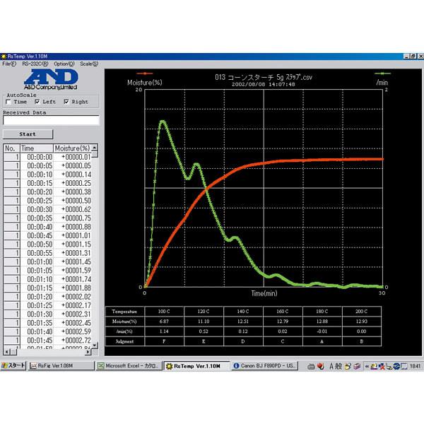 A&D 加熱乾燥式水分計 MS-70 エー・アンド・デイ (直送品)