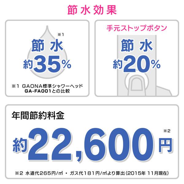 マジカヨ・アリエーネ シャワーヘッド 節水 ストップ (シャワー穴0.3mm 浴び心地やわらか 低水圧対応 ディープブルー) GA-FC021 (直送品)