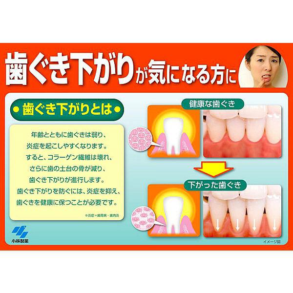 トマリナクール歯ぐきさがりが気になる方に