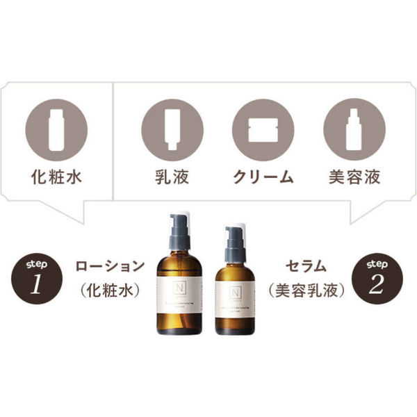 エヌオーガニック 化粧水