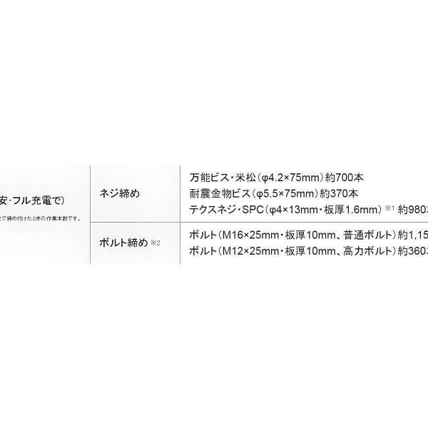 パナソニック Panasonic 充電インパクトドライバー 18V 5.0Ah レッド EZ75A7LJ2G-R (直送品)
