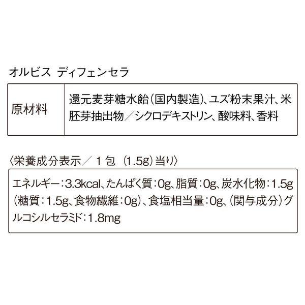 ザ コフレ by ORBIS U
