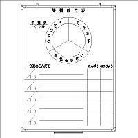 日商 樹脂枠ホワイトボード 1200×900 栄養献立表 RC-12-042 (直送品)