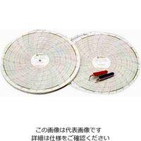 国際チャート 温湿度記録計 記録紙・ペンセット CP101-W 1セット(30枚) 1-5514-12 (直送品)