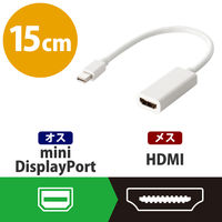 エレコム MDPオス-HDMIメスI変換