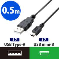 USB2.0ケーブル A-ミニB0.5m