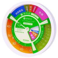 オールシーズン温湿度計(熱中症・インフルエンザ) TM-7481 エンペックス (直送品)