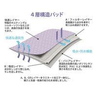 Conni メイト・ベッドパッド 薄むらさき CCD-085095-25-1 1枚 62-7114-75 ナビスカタログ(直送品)