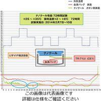 Tメディカルパッケージ ナノクールシステム (瞬間冷却保温輸送システム) 本体・蓋セット(48hr保持) 2-85225 3-5227-01 (直送品)